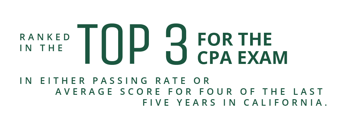 PLNU accounting students have been ranked in the top 3 for the CPA exam in either passing rate or average score for four of the last five years in California.