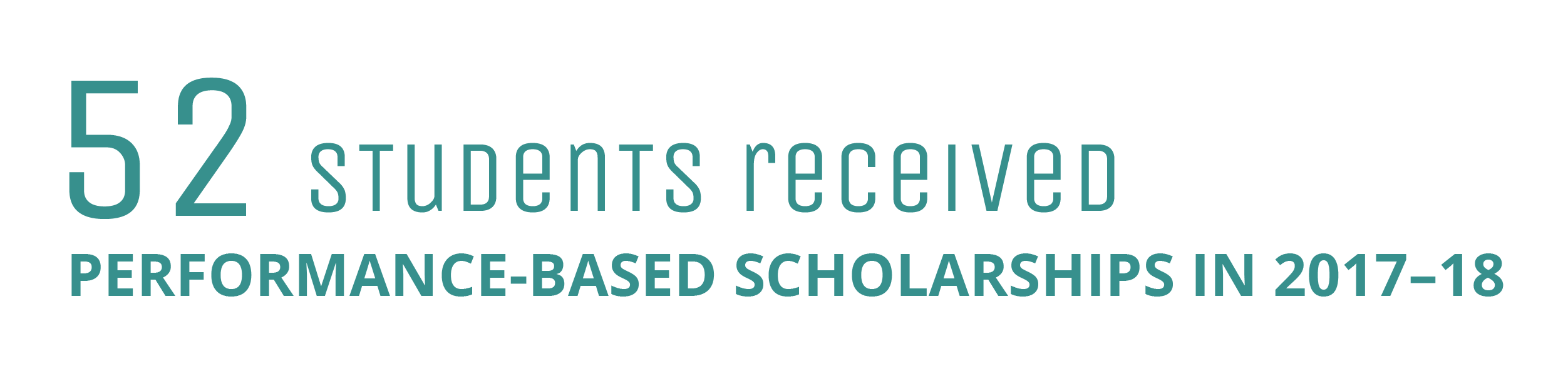 52 students received performance-based scholarships