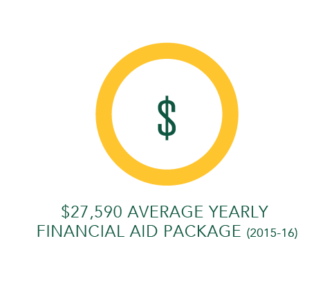 Infographics_WhyPLNU_3-FinancialAid