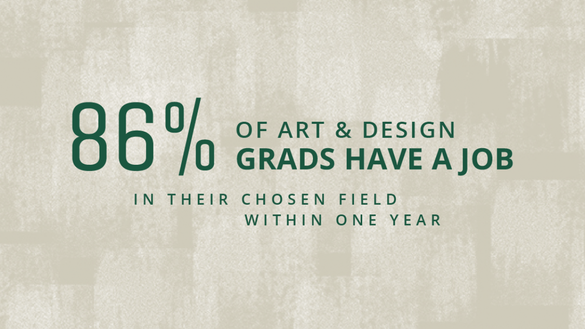 86% of art & design grads have a job in their chosen field within one year