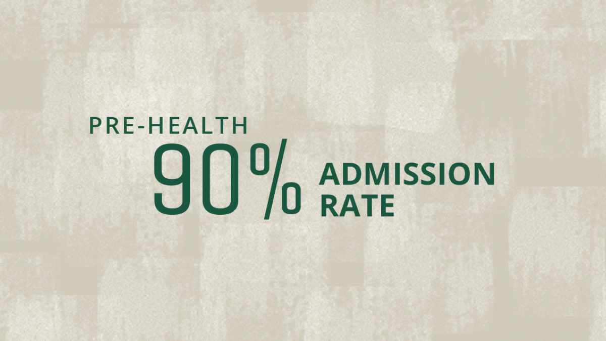 pre-health 90% admission rate