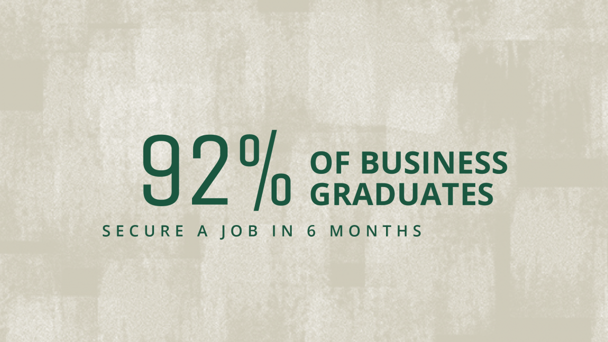 92% of PLNU business graduates secure a job in 6 months.