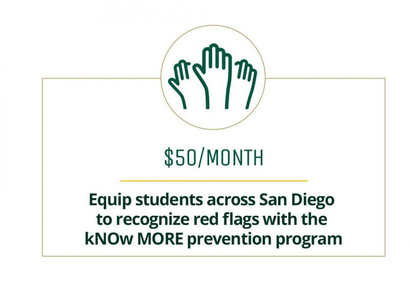 $50 a month help equip students across San Diego