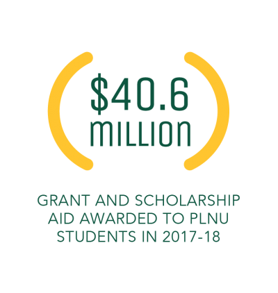 40.6 Million in Grant and Scholarship Aid
