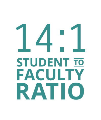 14:1 Student to Faculty Ratio