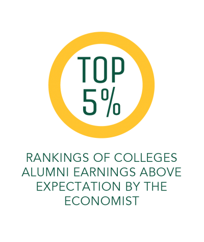 Top 5% ranking of colleges Alumni Earnings