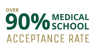 over 90% medical school acceptance rate