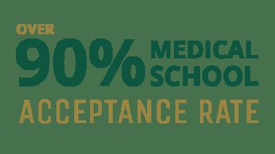 Academic Quality | PLNU